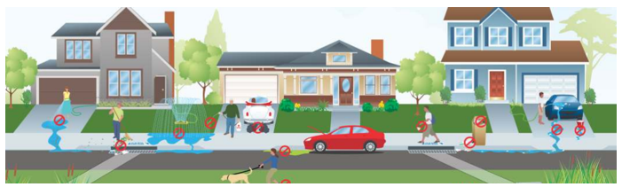 Residential Pollution Prevention